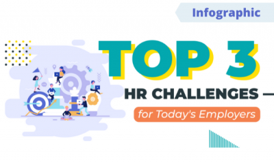 top-3-hr-challenges-for-employers-today