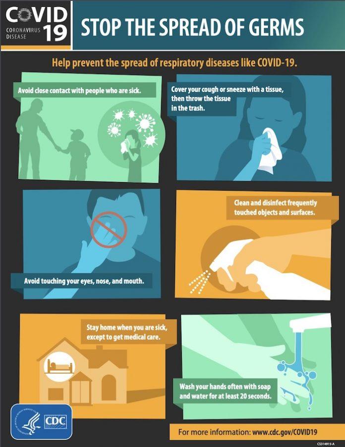 employers-respond-to-corona-virus